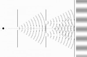 The interference pattern created by overlapping waves